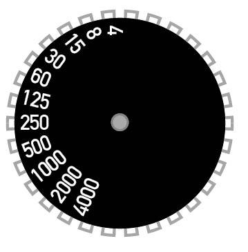 Shutterspeed Diagram