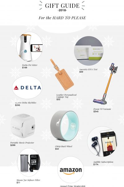 The 2018 Holiday Gift Guide: For the Hard to Please is for the person in your life who you just have NO idea what to get them!