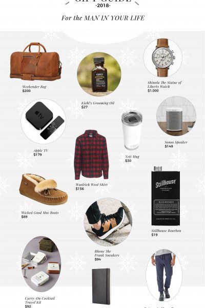The 2018 Holiday Gift Guide: For the Man in Your Life is filled with goodies for your dad, friend, or significant other!